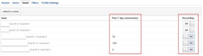 Neue Ziele Google Analytics